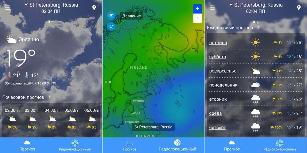 Radar Forecast